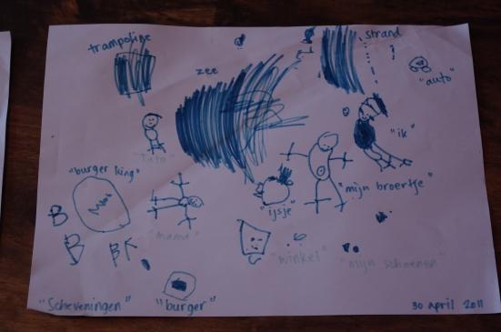 Katie's Mind Map of our trip to Scheveningen