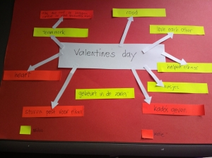 I asked the children what they think Valentine's day is. This is what I got.